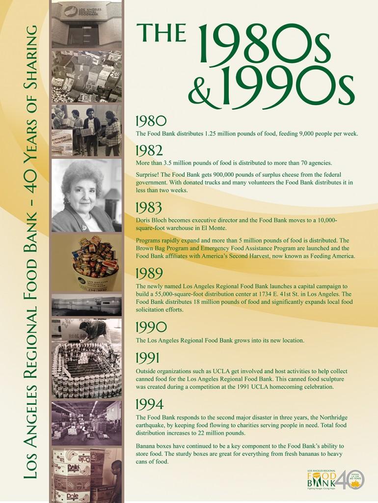 SFS 3'x4' Timeline Poster - 1980-1990